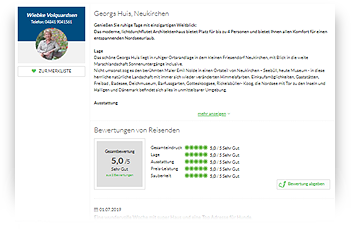 Grafik: Webscreen WWW.FERIEN-AN-DER-NORDSEE.DE / Bewertungen für Ferienhaus Georges Huis