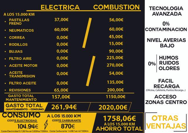 Moto electrica sunra ronic vespa Ideal para ciudad carretera Utrera Sevilla