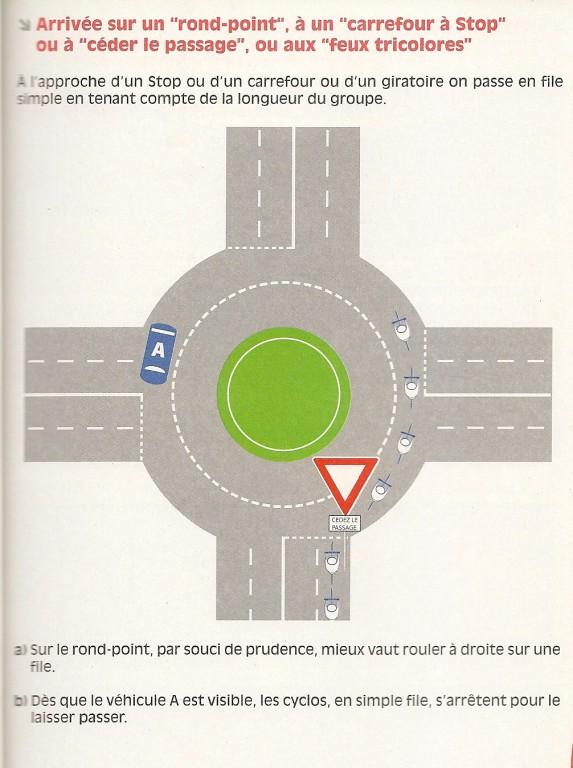 Arrivée sur un ROND-POINT, à un carrefour STOP, ou CEDER LE PASSAGE