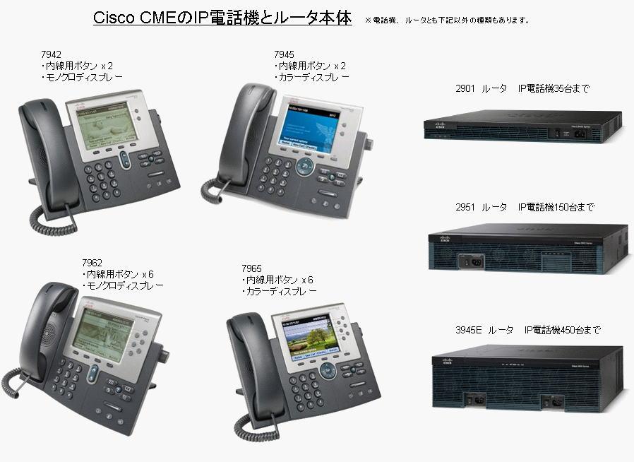 Cisco CMEのIP電話機とルータ本体 紹介図