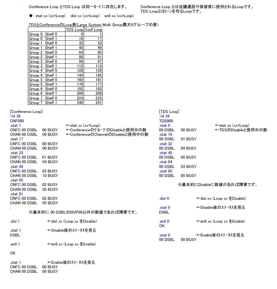 LD 38 Conference Loop のステータス と  LD 34 TDS Loop のステータス 説明図