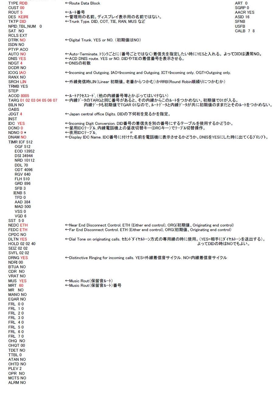 アナログ局線(DID)のルートデータ