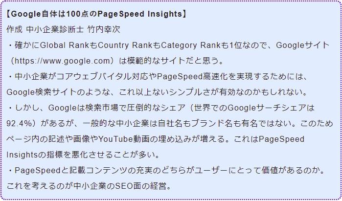 Google自体は100点のPageSpeed Insights