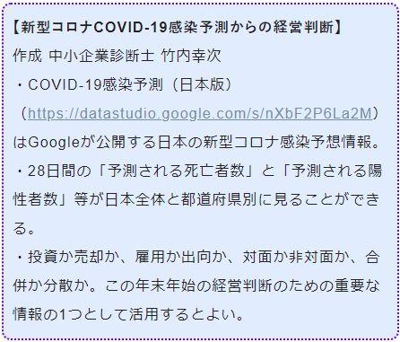 新型コロナCOVID-19感染予測からの経営判断