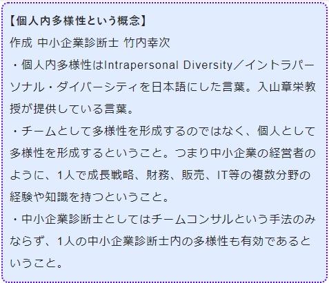 個人内多様性という概念