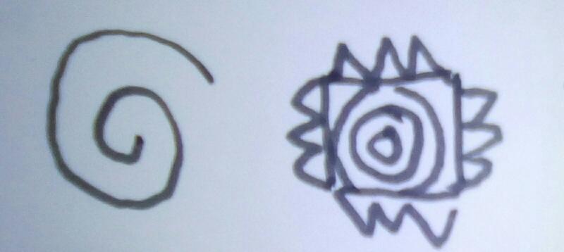 Le déroulement de la vie est au centre de la spiritualité, c'est le siège du soleil.