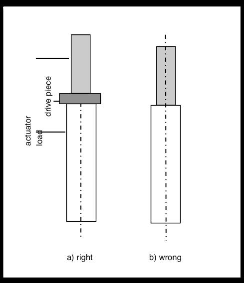 Piezo stack handling