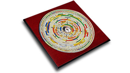 Lo Pan, Feng Shui Kompass