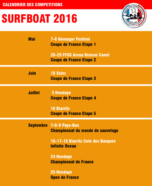 calendrier des compétitions 2016 surfboat