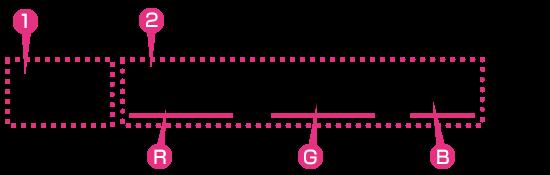 カラーコード(色番号)の見方
