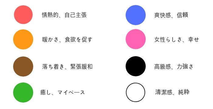 色のイメージと心理的効果