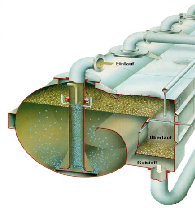 Flotationszelle