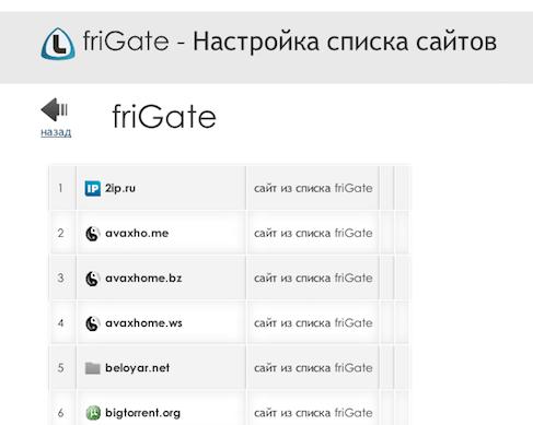 Плагин friGateдля Chrome и Firefox