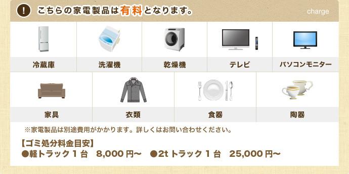 長崎の不要品を有料回収