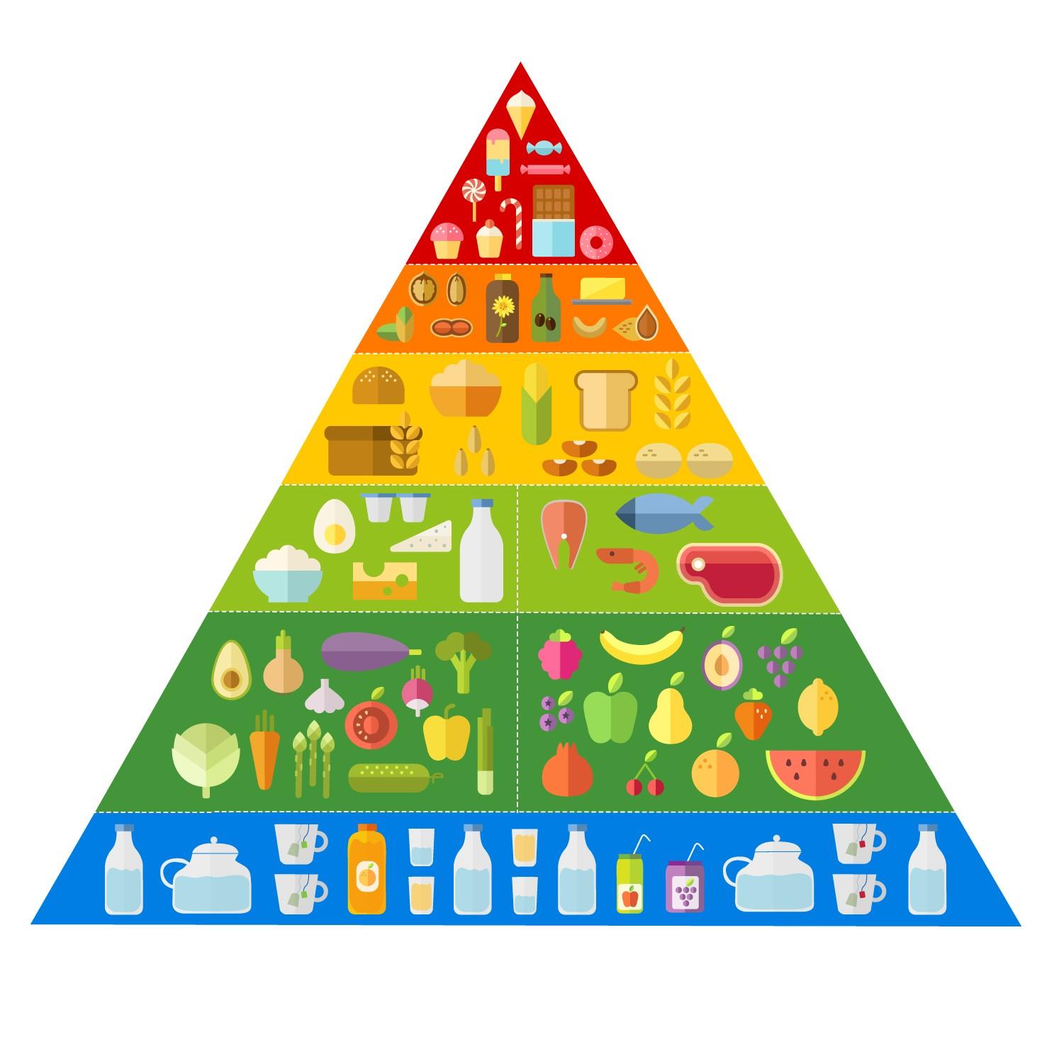 Im academy pyramid scheme