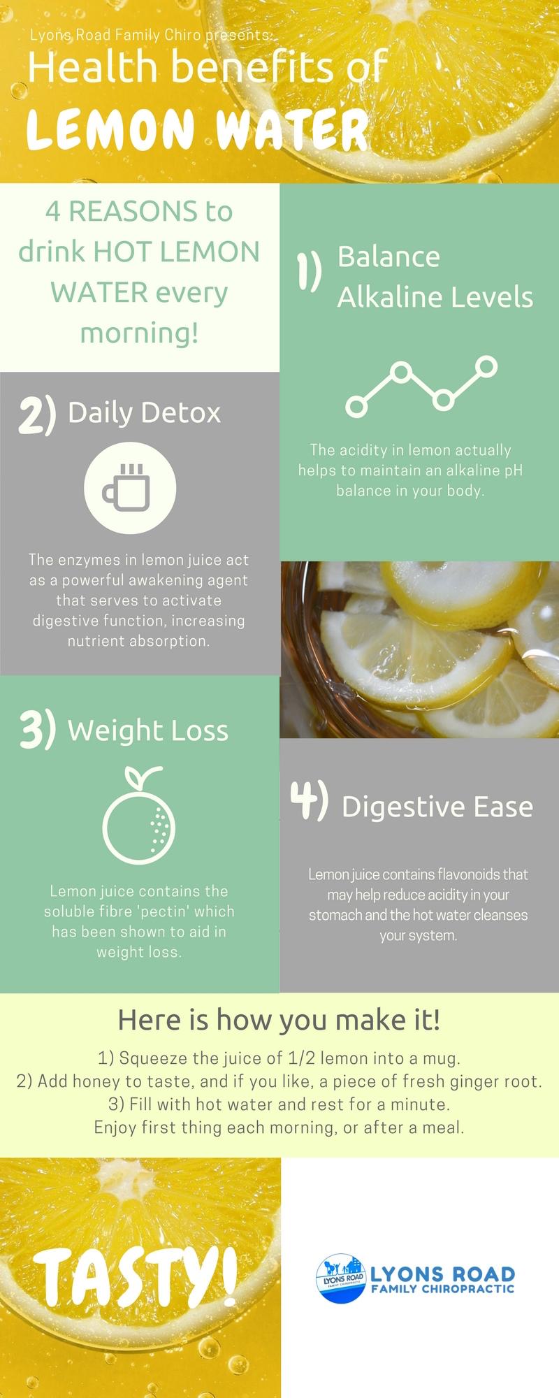 lemon water infographic