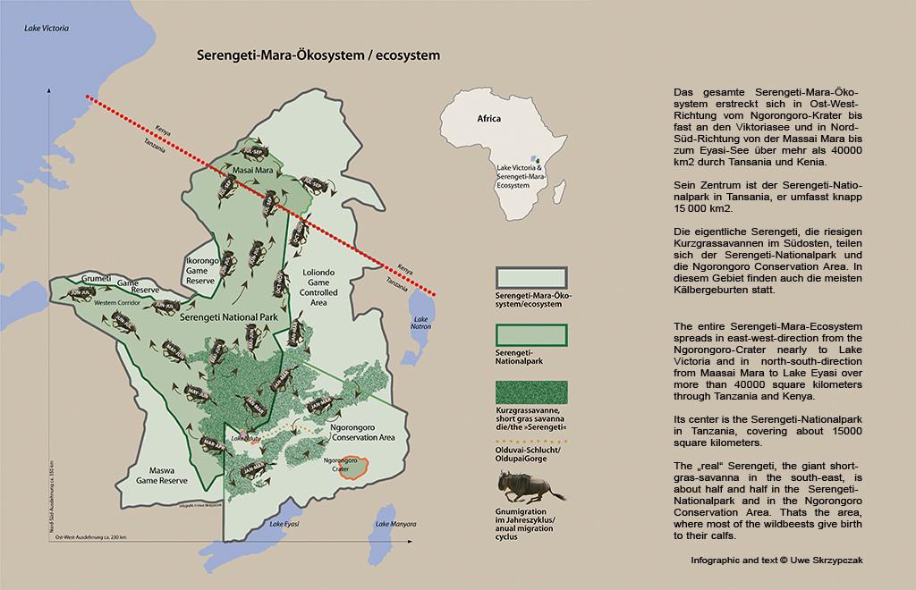 Serengeti Masai Mara Ökosystem