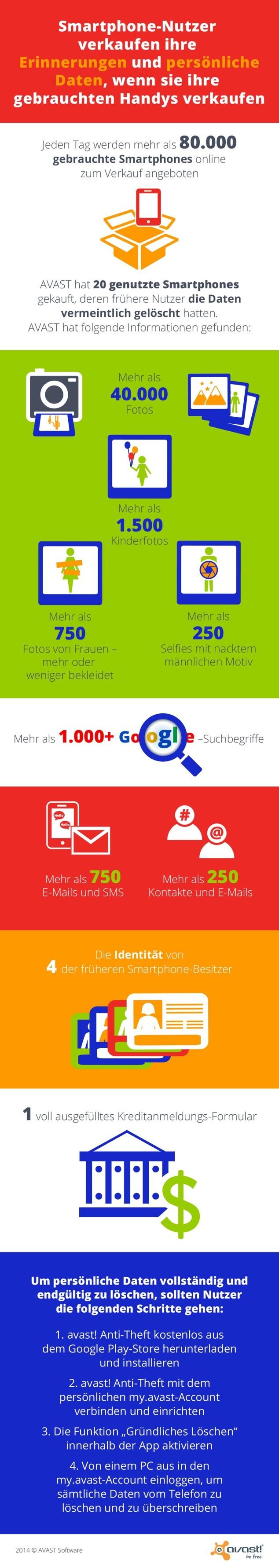 avast smartphone info grafik