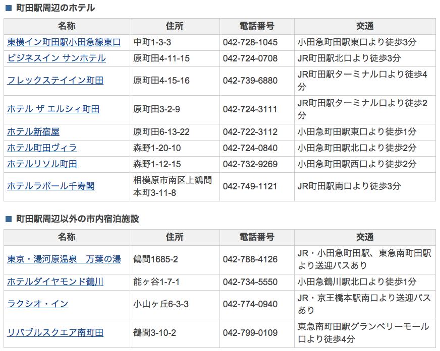 町田市役所がお勧めする町田のボジネスホテルリストです。格安ビジネスホテルや町田駅すぐのビジネスホテルなど・・。