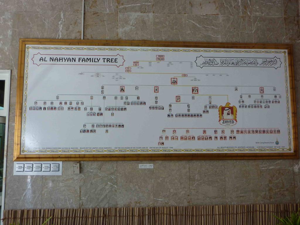 2. Tag - Al Ain - National Museum