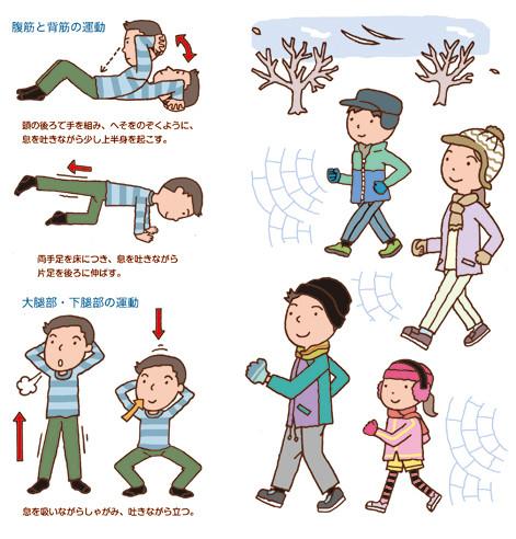 月刊誌 「安全衛生のひろば」掲載イラスト