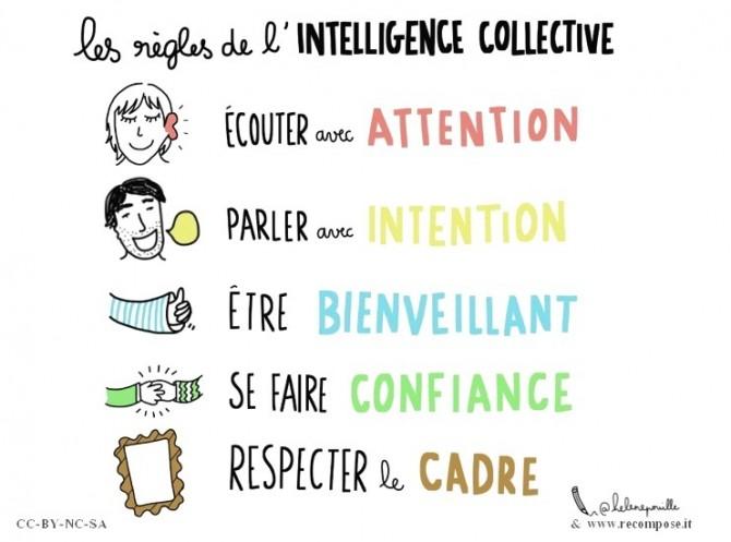 Le code de déontologie et les règles de l'intelligence collective en vigueur chez Simply Enjoy HR