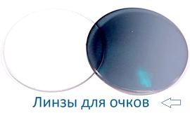 Линзы для очков.Магазин оптики taoptics в Киеве