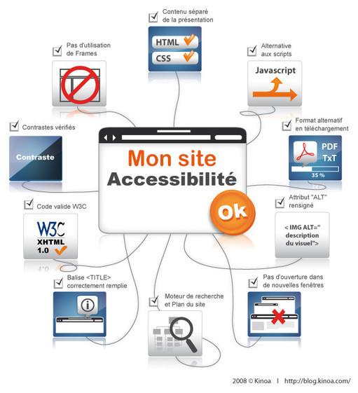 Bonnes pratiques d'accessibilité Web