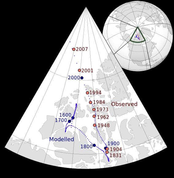 北磁極の移動