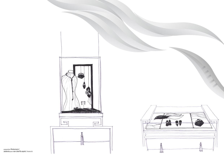 l'occupation de la vitrine en hauteur : : étude pour VCA