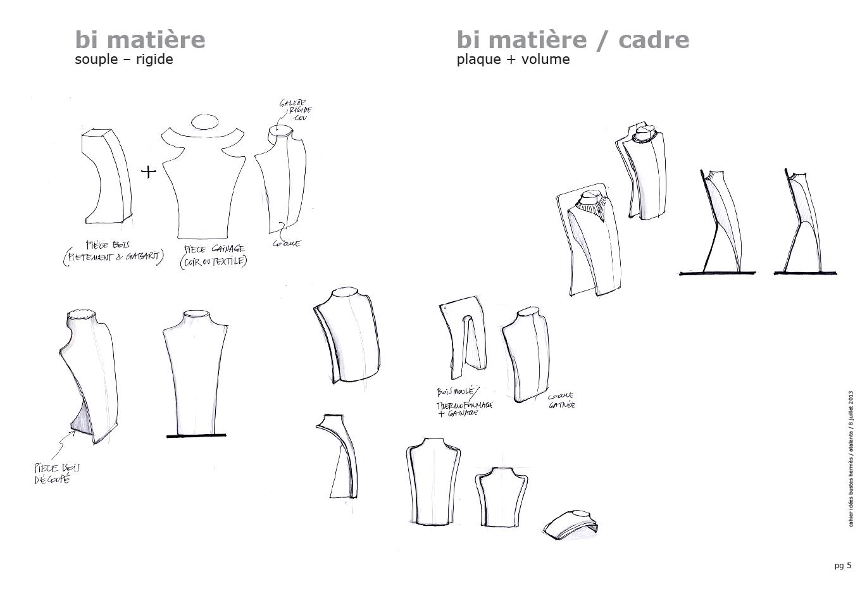 buste HERMÈS / étude d'adaptation à la collection et à l'esprit de la maison