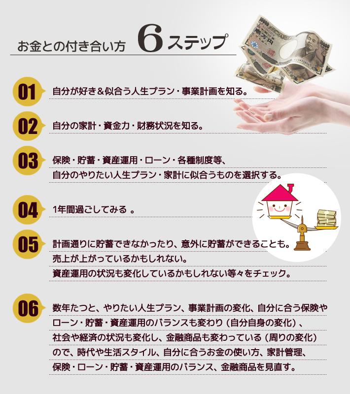 「お金」との付き合い方6ステップ1.自分が好き&似合う人生プラン・事業計画を知る。2.自分の家計・資金力・財務状況を知る。3.保険・貯蓄・資産運用・ローン・各種制度等自分のやりたい人生プラン・家計に似合うものを選択する。 4.1年間過ごしてみる。 5.売上、資産運用の状況等々をチェック。6.数年後、時代や自分に合うお金の使い方、家計管理、保険・ローン・貯蓄・資産運用のバランス、金融商品を見直す。