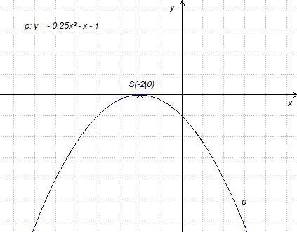 Nullstellen Einer Parabel Berechnen : quadratische gleichungen nullstellen einer parabel schulaufgaben mathe realschule ~ Themetempest.com Abrechnung