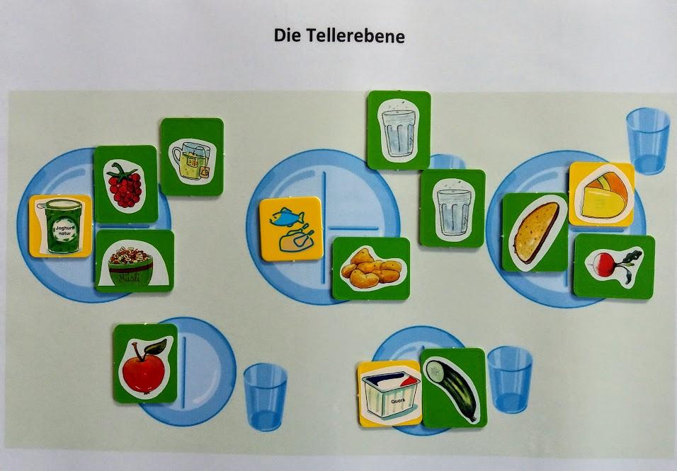 Ernährungsberatung für Jugendliche