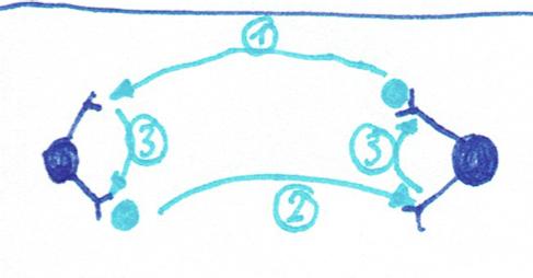 2-Ball Passing