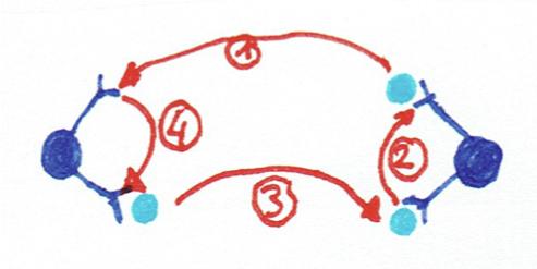 3-Ball Passing