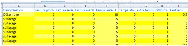 données pour calculer le devis pour maintenance