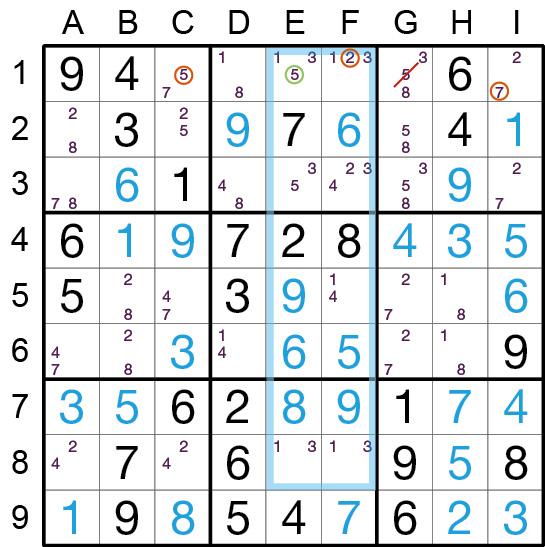 Sudoku Lösungsstrategie Verbotenes Rechteck Typ 3© Rätselbüro Martin Simon