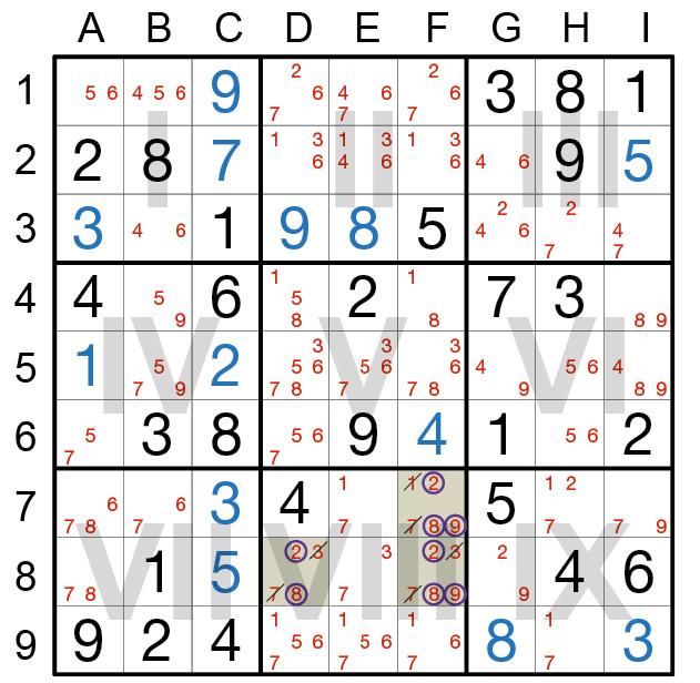 Sudoku Lösungsstrategie Versteckter Dreier© Rätselbüro Martin Simon