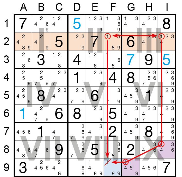 Sudoku Lösungsstrategie Steinbutt© Rätselbüro Martin Simon