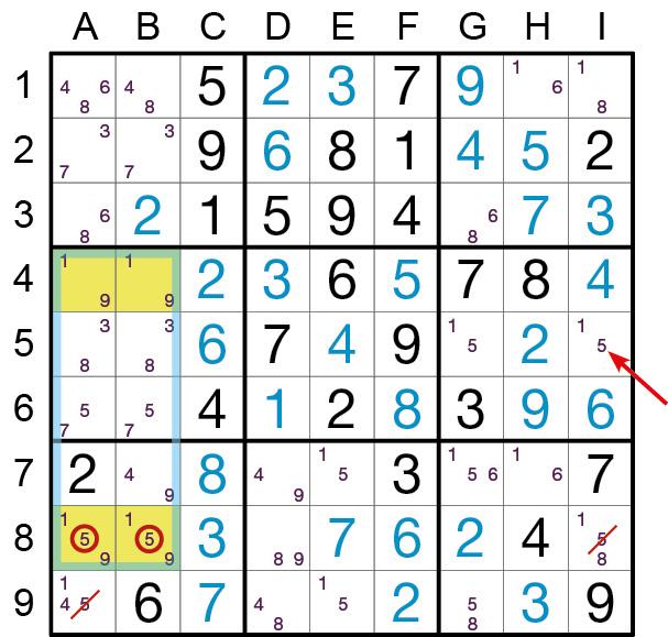 Sudoku Lösungsstrategie Verbotenes Rechteck Typ 2© Rätselbüro Martin Simon
