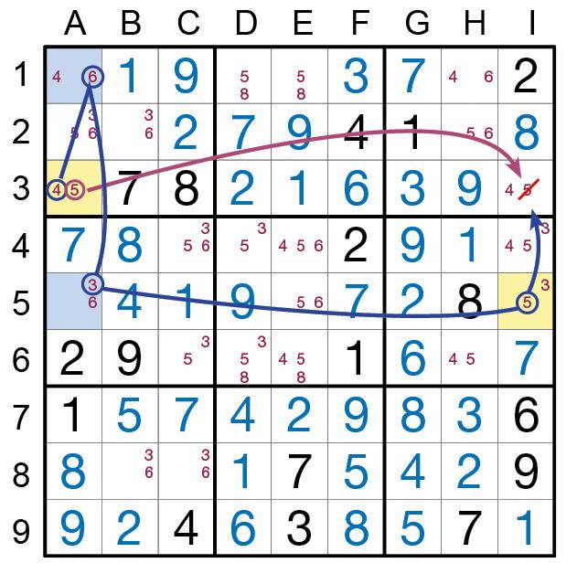 Sudoku Lösungsstrategie XY-Kette© Rätselbüro Martin Simon