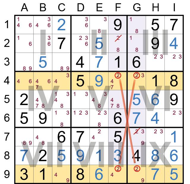Sudoku Lösungsstrategie X-Wing© Rätselbüro Martin Simon