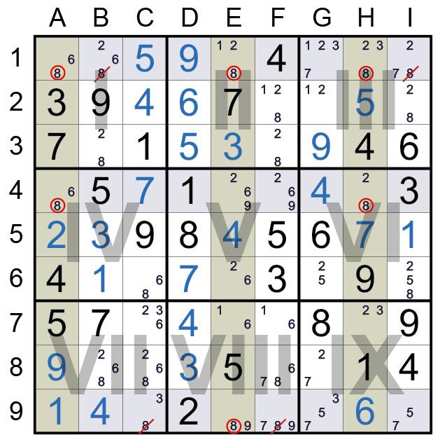 Sudoku Lösungsstrategie Schwertfisch© Rätselbüro Martin Simon