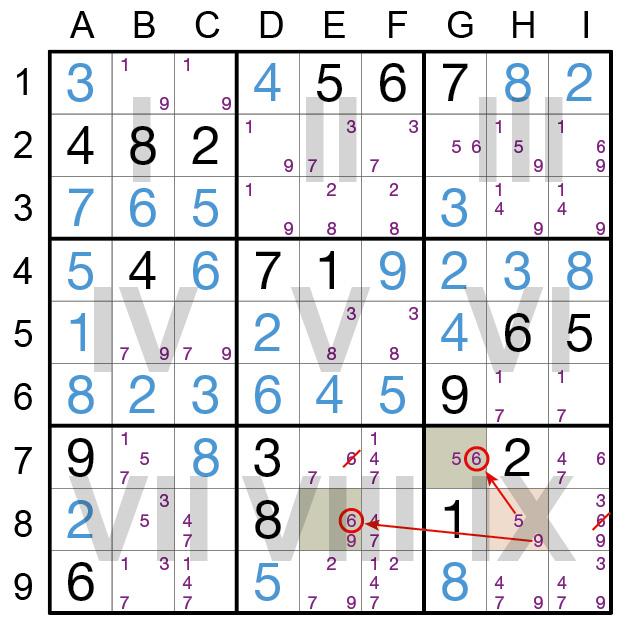 Sudoku Lösungsstrategie XY-Wing© Rätselbüro Martin Simon
