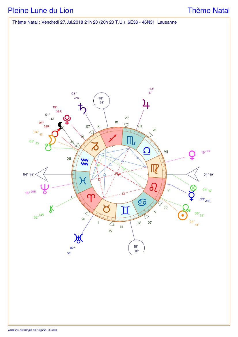 Carte du ciel de la Pleine Lune du signe du Lion 2018 (thème astral)