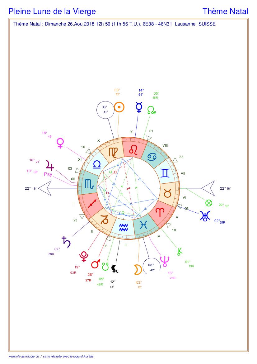 Carte du ciel de la Pleine Lune de la Vierge