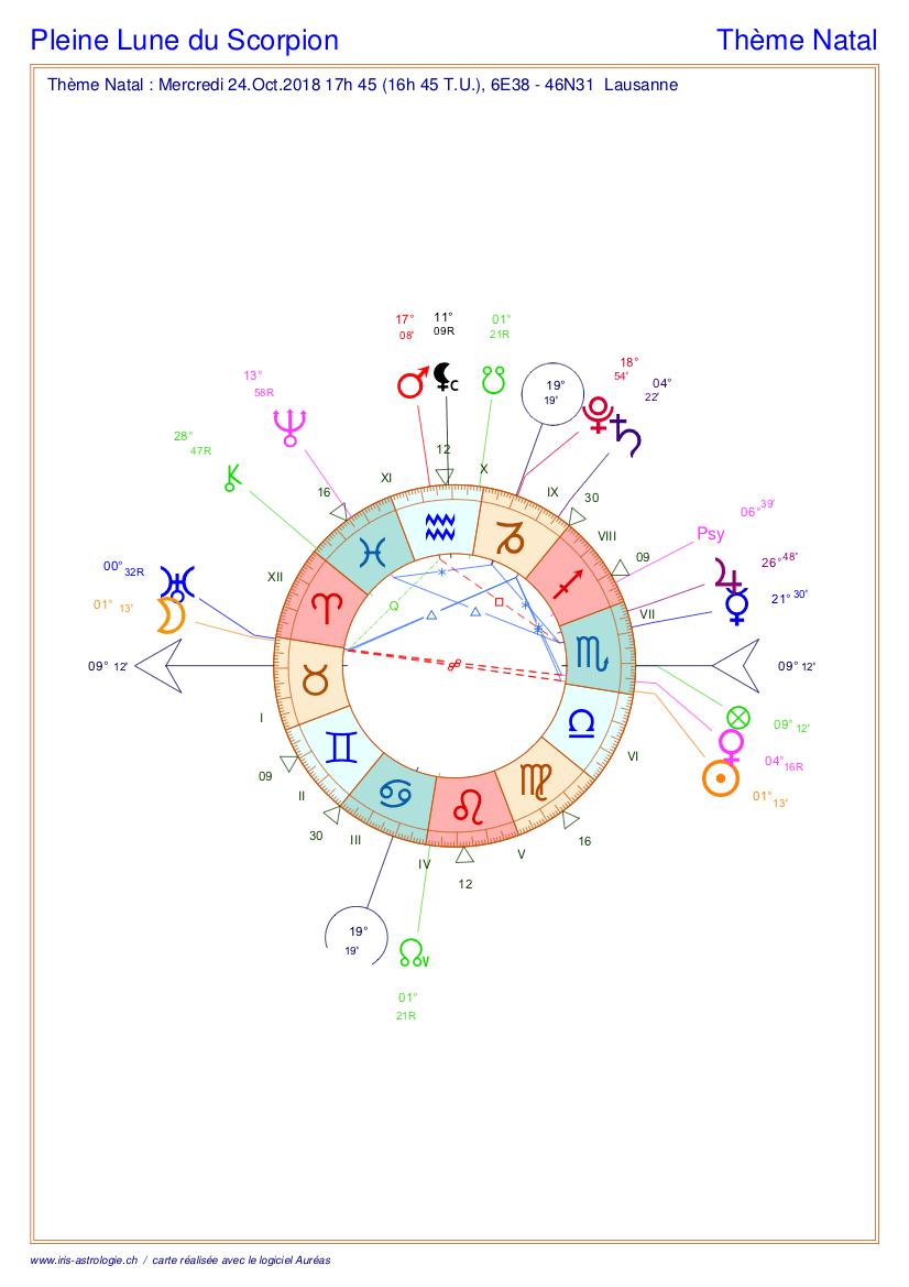 Carte du ciel de la Pleine Lune du Scorpion