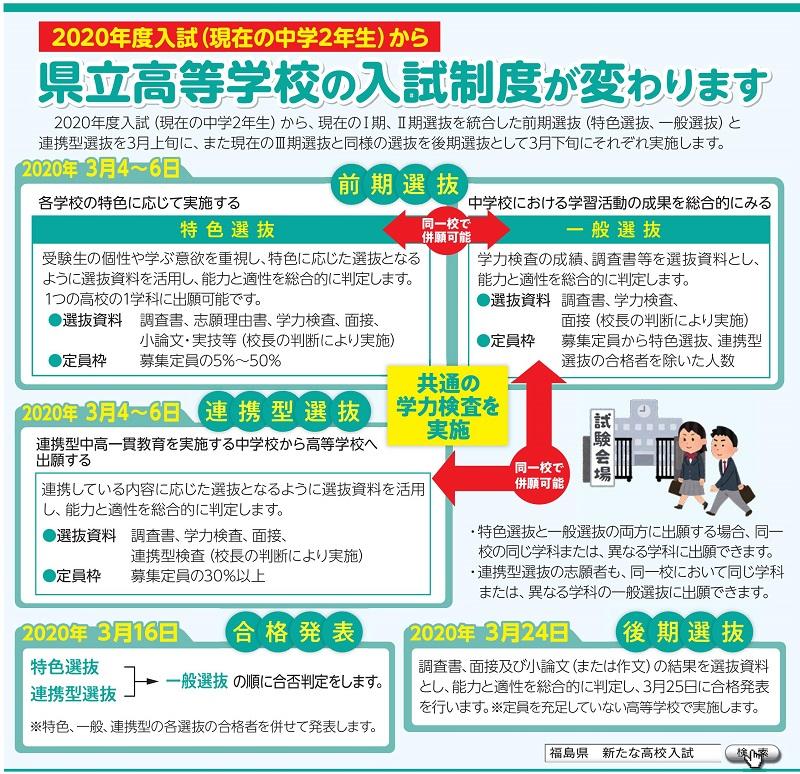 県立 入試 福島 高校