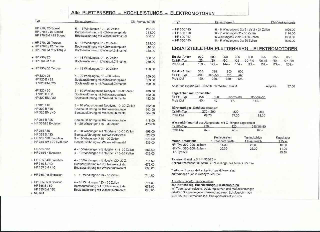 rc-powerboat-team-schleiden.jimdo.com